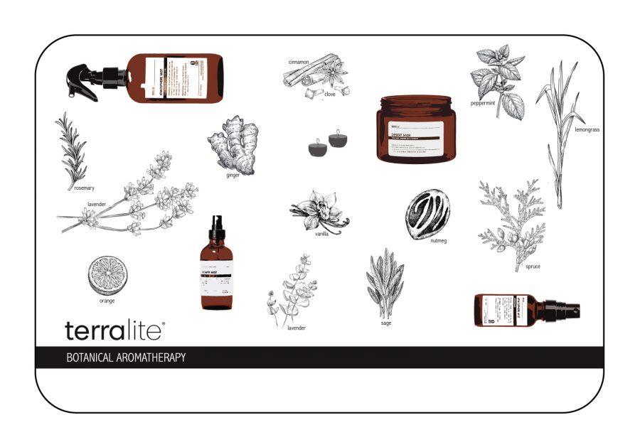 Terralite Gift Card - Botanical Aromatherapy